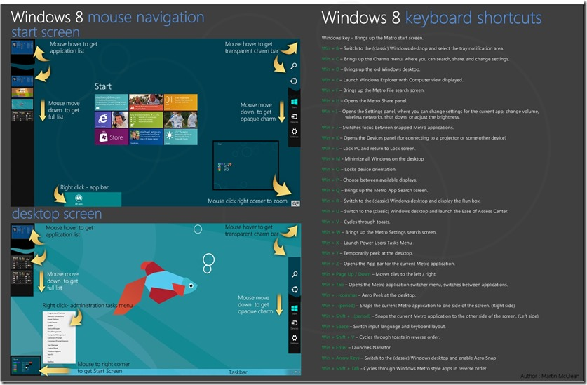 Windows 8 UI Quick Reference US